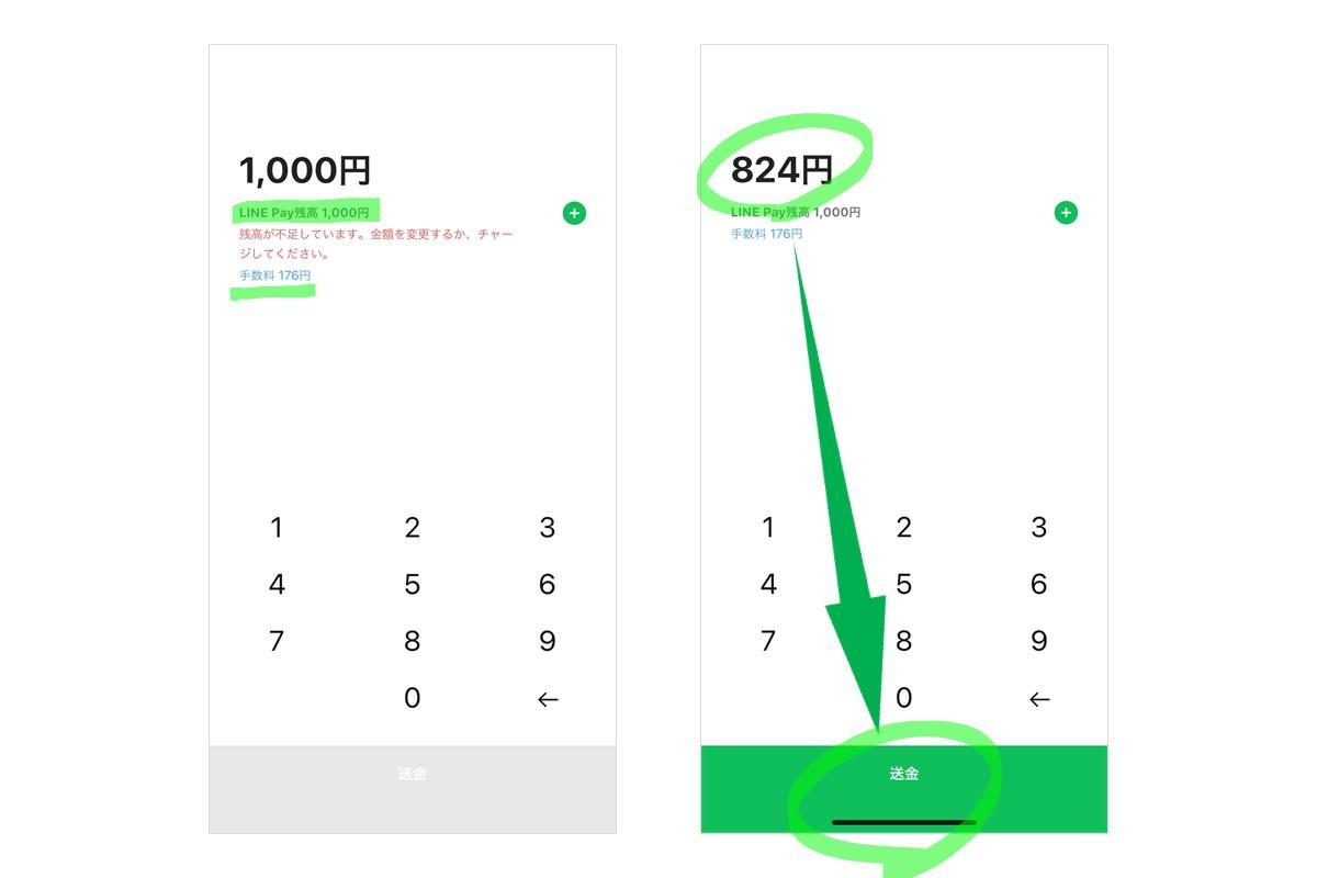 LINEポイントをLINE証券で現金化する流れを画像で解説